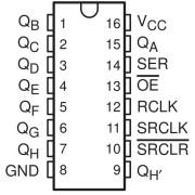 74HC595N-roboromania-pini