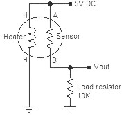 Senzor-gaz-roboromania-schema