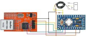 termostat mini