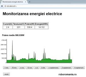 ServerWeb-Energy-Pag-web-roboromania