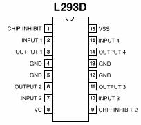L293D-roboromania-pini