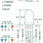 LED-RGB-roboromania-dimensiune