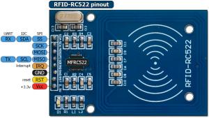 modulul-rfid-rc522-kit-roboromania-pinout