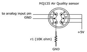modul-MQ-135-roboromania-s