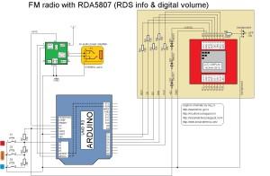 rddio-fm-lcd2-roboromania