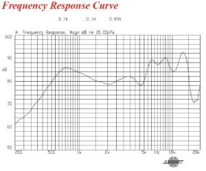 difuzor-1w18cm-roboromania-response