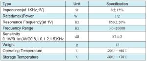 difuzor-1w18cm-roboromania-spec