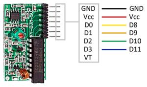 arduino-modul-4-canales-2262-robo