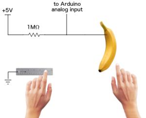 banana-piano
