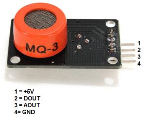9297e9f1-mq3-alcohol-sensor-pinout-300x242